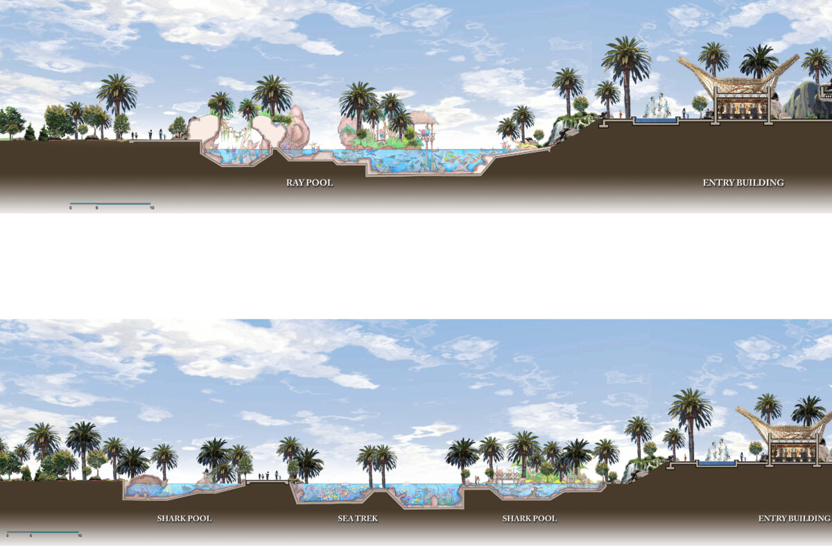 Rendered Site Sections